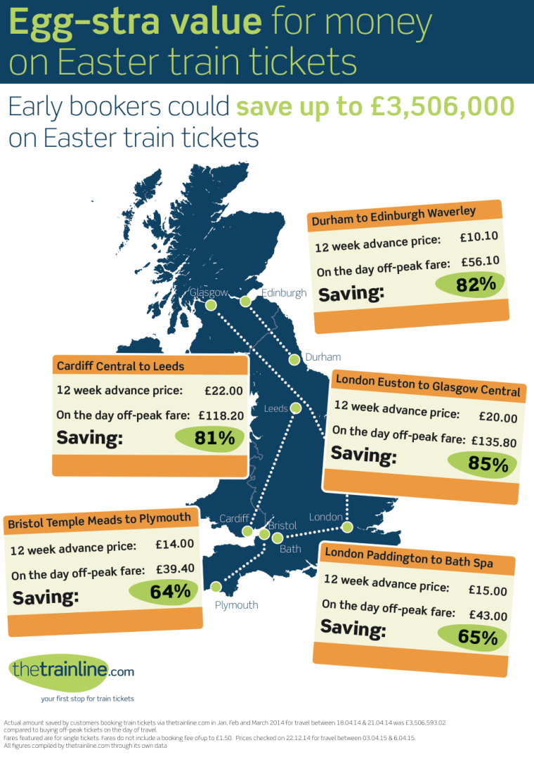 UK Easter fares 2015.5.2